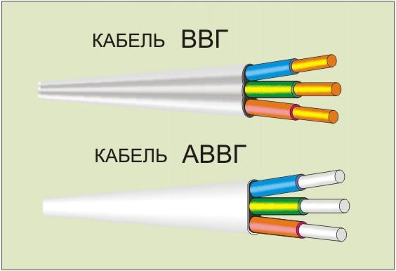 кабель сбвбгнг