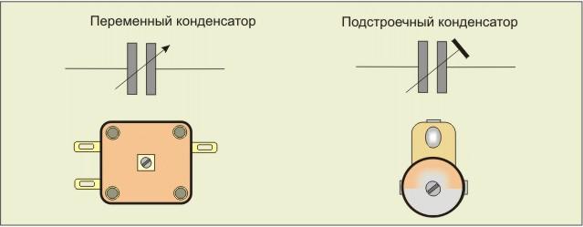 конденсаторы предназначены