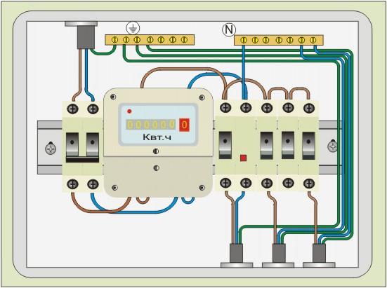 Распределительный щит для электропроводки своими руками