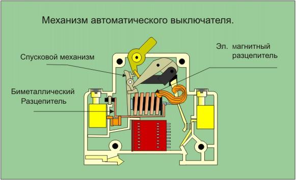 Как Схема Казино Автоматы, Электрическая Работают воистину потрясла
