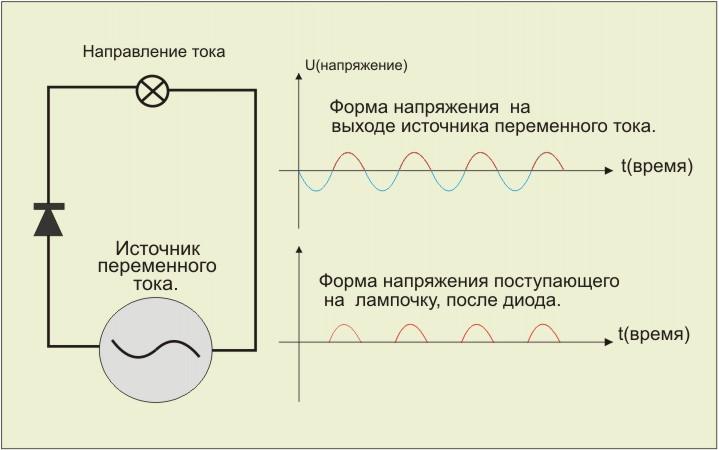 схема, из четырех диодов