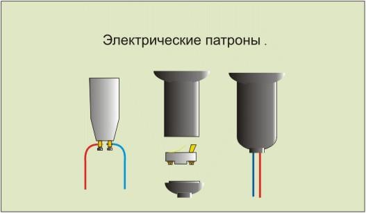 Электрическую лампочку