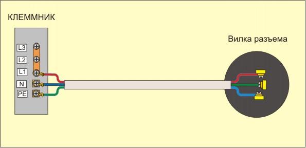 контакты вилки и розетки