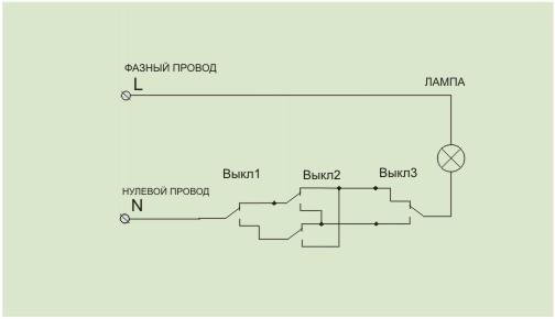 Перекрестный выключатель (выкл