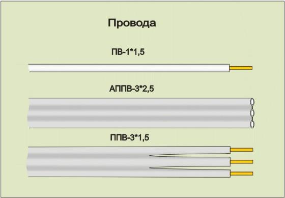 кабель кввгнг а frls 14x2.5 цена