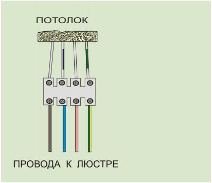 Далее берется кусок провода,