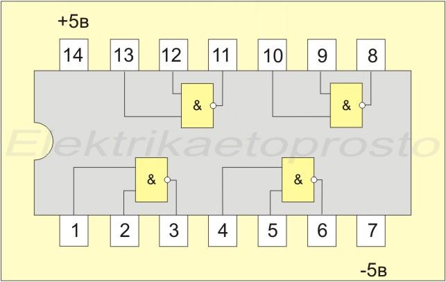 микросхемы К155ЛА3.