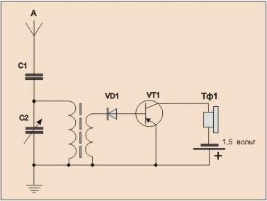 Транзисторы П210,