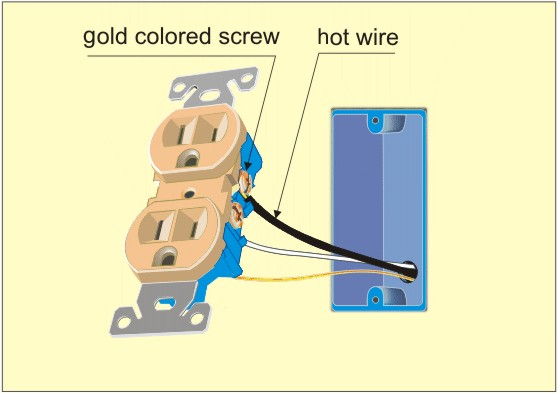 Exelent Is White Or Black Wire Hot Model - Electrical Circuit ...