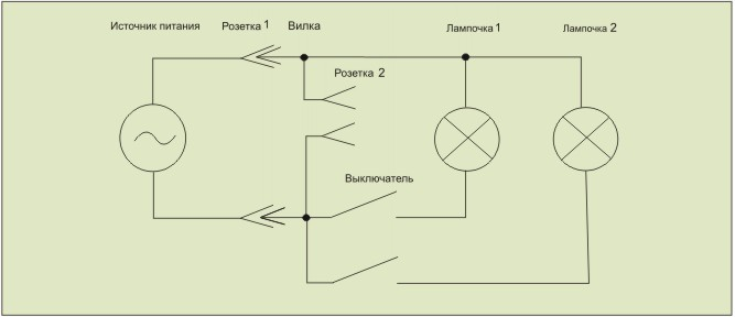 Эл. розетка и выключатель с