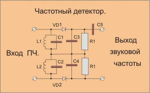 Схема простейшего радиоприемника