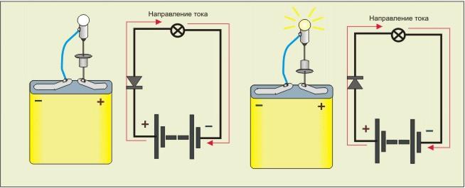 Включение диода в цепь постоянного тока