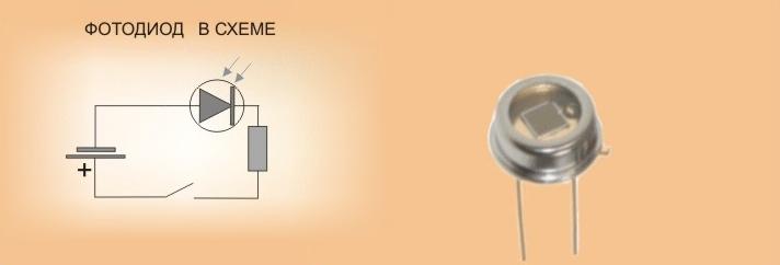 Разновидности диодов.Фотодиоды.