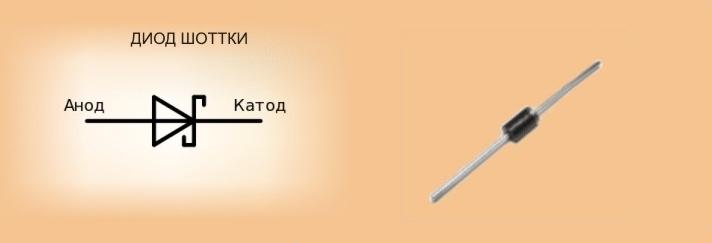 Разновидности диодов.Диоды Шоттки.